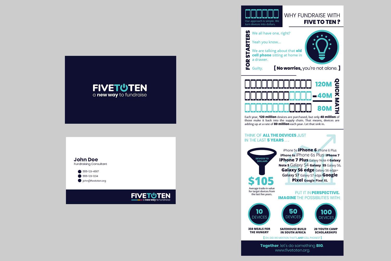 Portfolio Five To Ten 2 Five To Ten